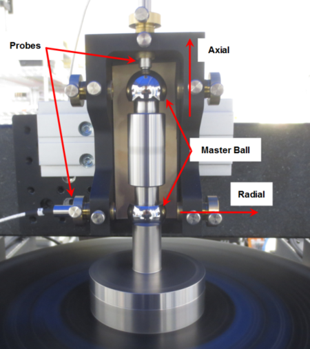 Radial and axial error motion test setup (Image: PI)