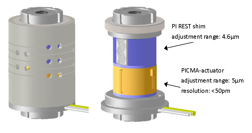 Hybrid combination of traditional piezo stack actuator (bottom, orange) and programmable shim (top, blue)