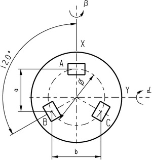 Piezo actuator arrangement of a tripod Z/tip/tilt mechanism. Tilt angles and piston motion (Z) are calculated with these formulas: θY = 2A-[(B+C)/2a];  θX = (B-C)/b; Z = (A+B+C)/3.  A, B, C = linear displacement of the relevant piezo actuators.