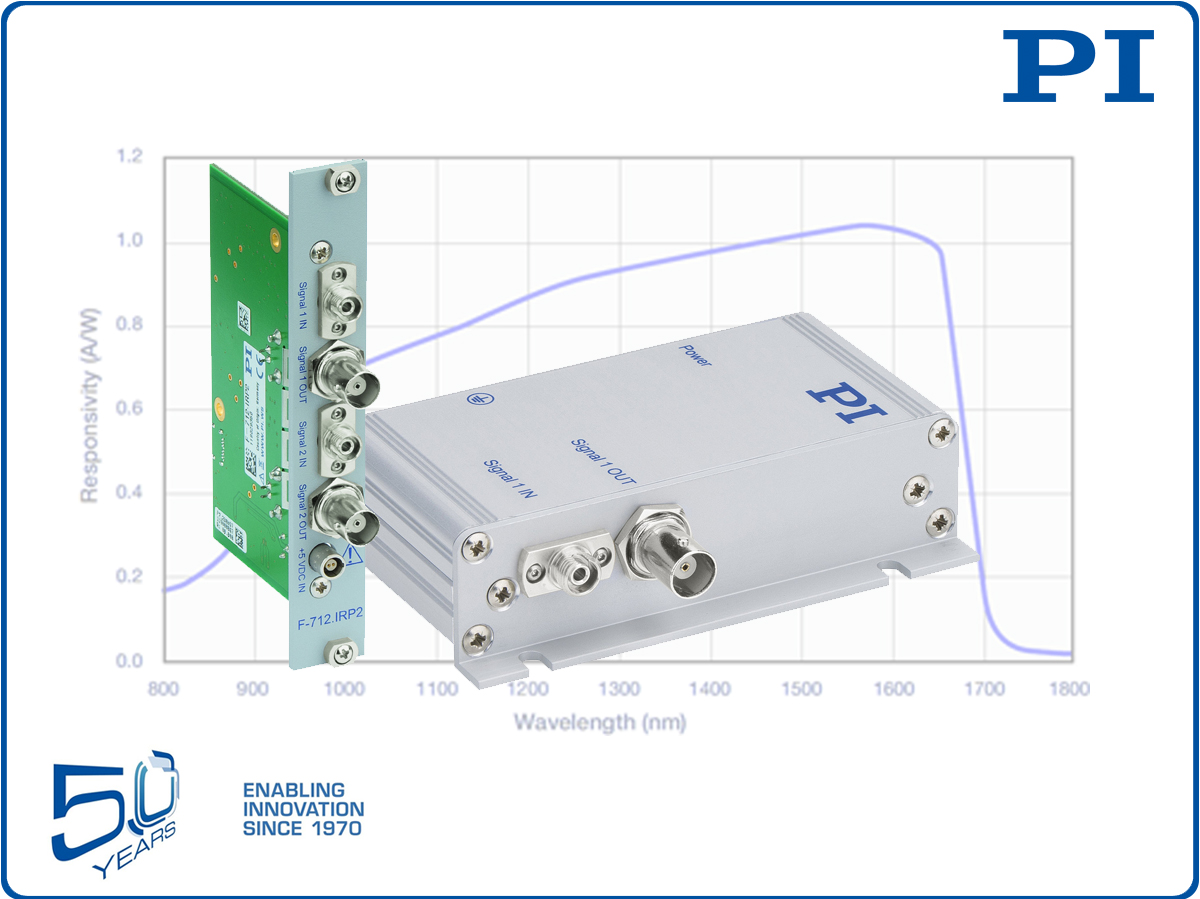Compact, Affordable Optical Power Meters for Photonics Alignment Provide High Bandwidth